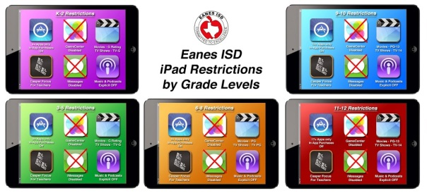 Eanes iPad Restrictions Poster